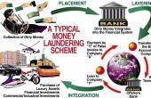 Cruse et associés comptabilité, Loi de lutte contre le blanchiment d'argent