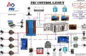 Bases du système de contrôle