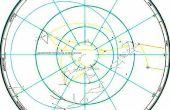 Conclusion direction, distance et accédant à une base éloignée par les étoiles.