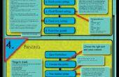Un guide pour l'impression 3d avec une RepRap
