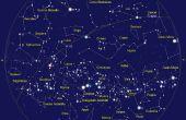 Comment trouver sens à l'aide de Stars (hémisphère Sud)