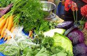 Comment faire pour démarrer un marché agricole