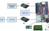 Lab test bench-oscilloscope/onde