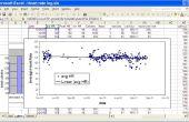 Comment analyser les données du moniteur de fréquence cardiaque