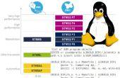 Bâtir un programme pour microcontrôleur STM32 sous Linux