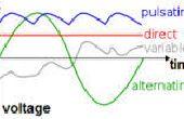 AC à DC - rectification de la demi-onde d'AC