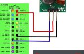 433MHz Smart Home Controller avec Sensorflare et un RaspberryPi