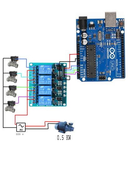 electrovanne arduino
