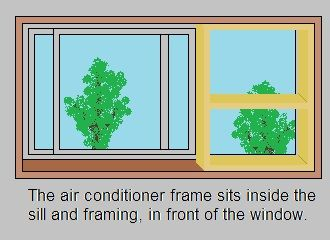 Montage Dun Climatiseur Standard Dans Une Fenêtre Coulissante De L