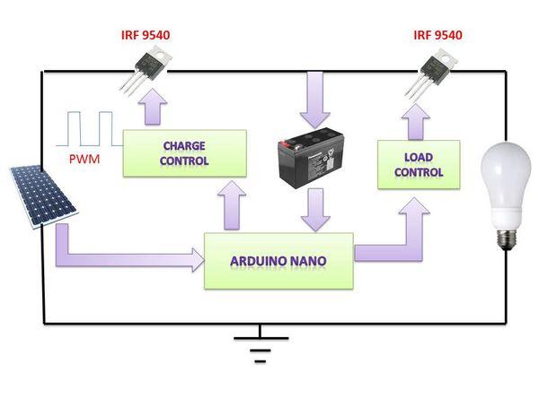 R 201 Gulateur De Charge Solaire Arduino Version 2 0 201 Tape