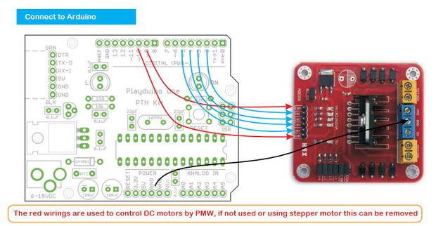 Modules d rsquo Arduino L298N double pont en H contr leur de