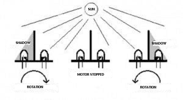moteur pas  u00e0 pas   arduino   suiveur solaire  ev      u00c9tape