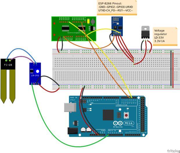 Usine de WIFI, système de surveillance basé sur Arduino MEGA et